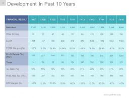 annual_report_project_plan_powerpoint_presentation_slides_Slide39