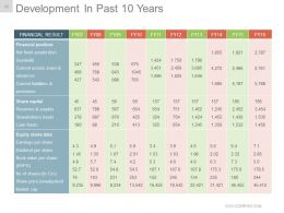 annual_report_project_plan_powerpoint_presentation_slides_Slide40