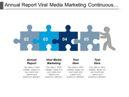 Annual Report Viral Media Marketing Continuous Improvement Process Cpb