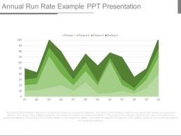 Annual Run Rate Example Ppt Presentation