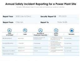 Annual Safety Incident Reporting For A Power Plant Site