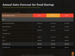 Annual Sales Forecast For Food Startup Business Pitch Deck For Food Start Up Ppt Summary