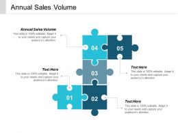 Annual Sales Volume Ppt Powerpoint Presentation Slides Designs Cpb