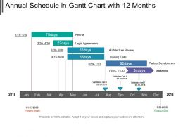 Annual Schedule In Gantt Chart With 12 Months