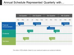 Annual Schedule Represented Quarterly With Dividends And Financial Announcement