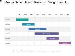 Annual Schedule With Research Design Layout Developing And Finishing