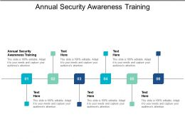 Annual Security Awareness Training Ppt Powerpoint Presentation File Backgrounds Cpb