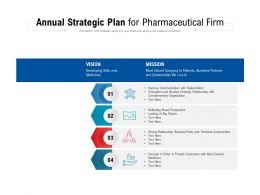 Annual Strategic Plan For Pharmaceutical Firm