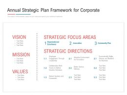Annual Strategic Plan Framework For Corporate