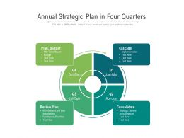 Annual Strategic Plan In Four Quarters