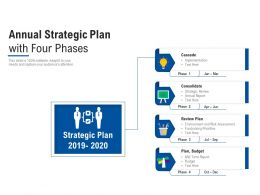 Annual Strategic Plan With Four Phases