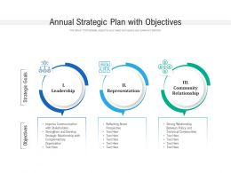 Annual Strategic Plan With Objectives