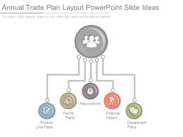 Annual Trade Plan Layout Powerpoint Slide Ideas