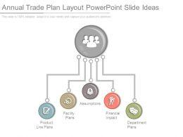 Annual Trade Plan Layout Powerpoint Slide Ideas