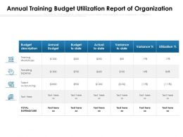 Annual Training Budget Utilization Report Of Organization