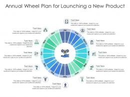 Annual Wheel Plan For Launching A New Product Infographic Template