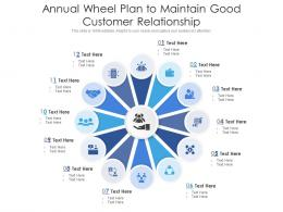 Annual Wheel Plan To Maintain Good Customer Relationship Infographic Template