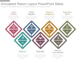 Annualized Return Layout Powerpoint Slides