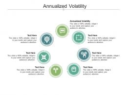 Annualized Volatility Ppt Powerpoint Presentation Outline Tips Cpb