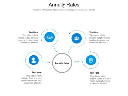 Annuity Rates Ppt Powerpoint Presentation Professional Slide Cpb