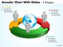 Annular Chart With diagram Globe 3 Stages 9