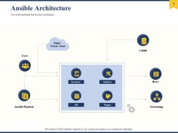 Ansible Architecture Networking Ppt Powerpoint Presentation Slides Icon