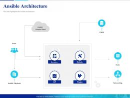 Ansible Architecture Plugins Powerpoint Presentation Templates
