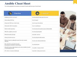 Ansible Cheat Sheet Command Ppt Powerpoint Presentation Inspiration Elements