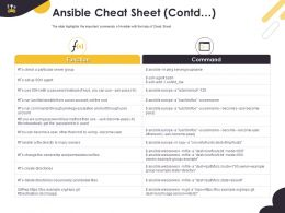 Ansible Cheat Sheet Contd Password Instead Ppt Powerpoint Presentation Guide