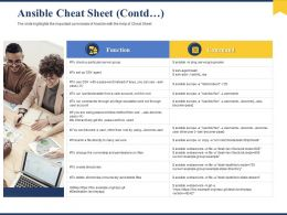 Ansible Cheat Sheet Function Ppt Powerpoint Presentation Layouts Inspiration