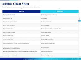 Ansible Cheat Sheet Update Command Powerpoint Presentation Aids