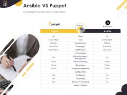 Ansible Vs Puppet Infrastructure Cloud Orchestration Ppt Powerpoint Deck