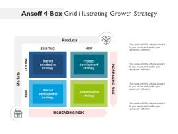 Ansoff 4 Box Grid Illustrating Growth Strategy