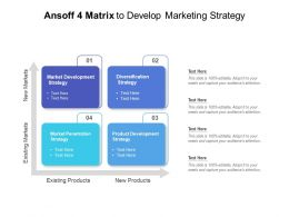 Ansoff 4 Matrix To Develop Marketing Strategy