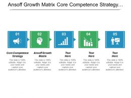 Ansoff Growth Matrix Core Competence Strategy Market Segmentation Cpb