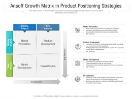 Ansoff Growth Matrix In Product Positioning Strategies