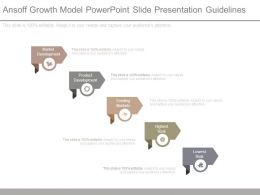 Ansoff Growth Model Powerpoint Slide Presentation Guidelines