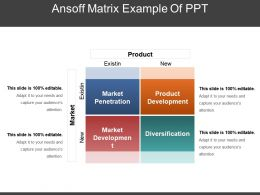 Ansoff Matrix Example Of Ppt
