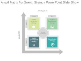 Ansoff Matrix For Growth Strategy Powerpoint Slide Show