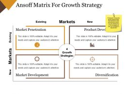 Ansoff Matrix For Growth Strategy Powerpoint Templates