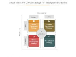 Ansoff Matrix For Growth Strategy Ppt Background Graphics