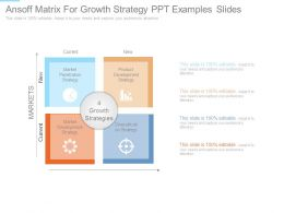 Ansoff Matrix For Growth Strategy Ppt Examples Slides