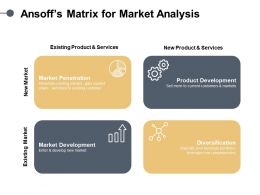 Ansoff Matrix For Market Analysis Product Development Ppt Powerpoint Slides