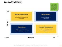 Ansoff Matrix Market Development Ppt Powerpoint Presentation Outline Slideshow