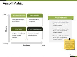 Ansoff Matrix Powerpoint Presentation Examples