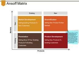 Ansoff Matrix Powerpoint Show