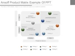 Ansoff Product Matrix Example Of Ppt