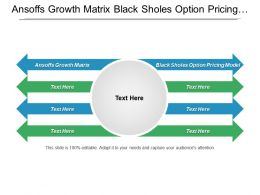 Ansoffs Growth Matrix Black Sholes Option Pricing Model Cpb