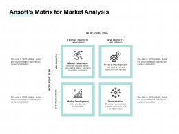 Ansoffs Matrix For Market Analysis Growth Ppt Powerpoint Presentation Portfolio