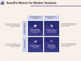 Ansoffs Matrix For Market Analysis Penetrate Existing Ppt Powerpoint Presentation Diagram Ppt